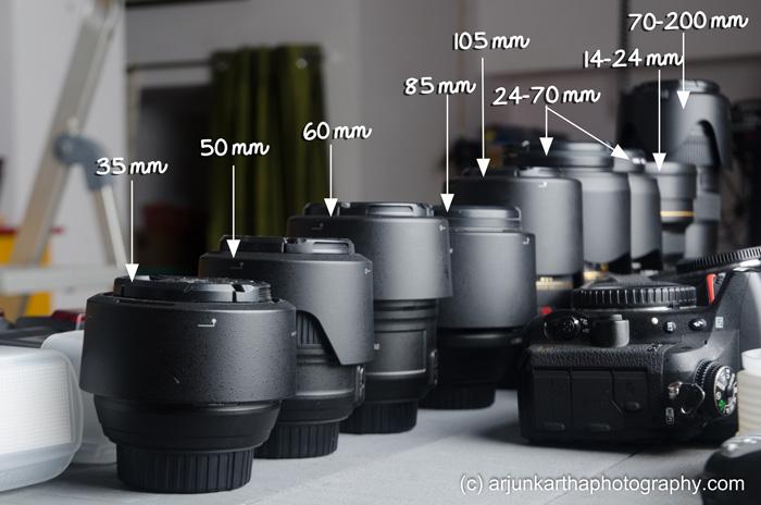 Nikon D3200 For Wedding Photography: Best Lenses + Cameras For Wedding Photography